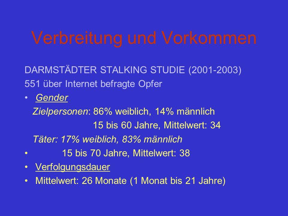 Verbreitung und Vorkommen DARMSTÄDTER STALKING STUDIE (2001-2003) 551 über Internet befragte Opfer Gender Zielpersonen: 86% weiblich, 14% männlich 15