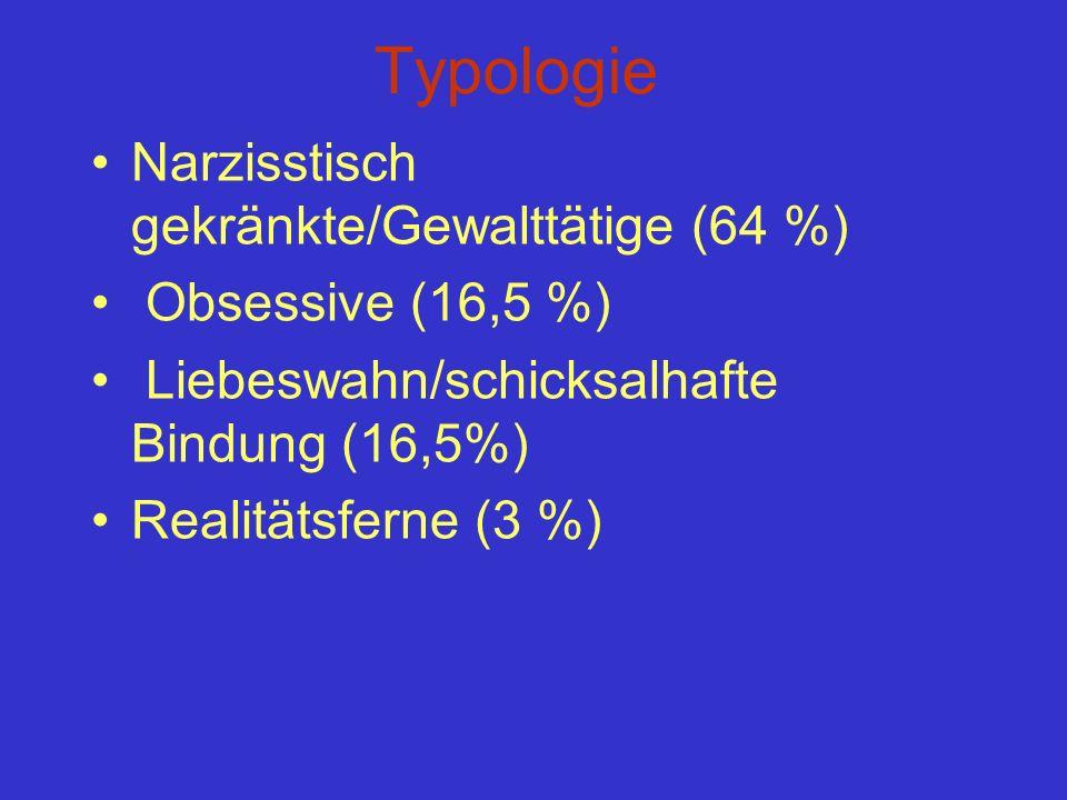 Typologie Narzisstisch gekränkte/Gewalttätige (64 %) Obsessive (16,5 %) Liebeswahn/schicksalhafte Bindung (16,5%) Realitätsferne (3 %)