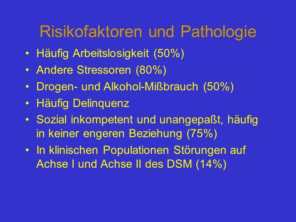 Risikofaktoren und Pathologie Häufig Arbeitslosigkeit (50%) Andere Stressoren (80%) Drogen- und Alkohol-Mißbrauch (50%) Häufig Delinquenz Sozial inkom