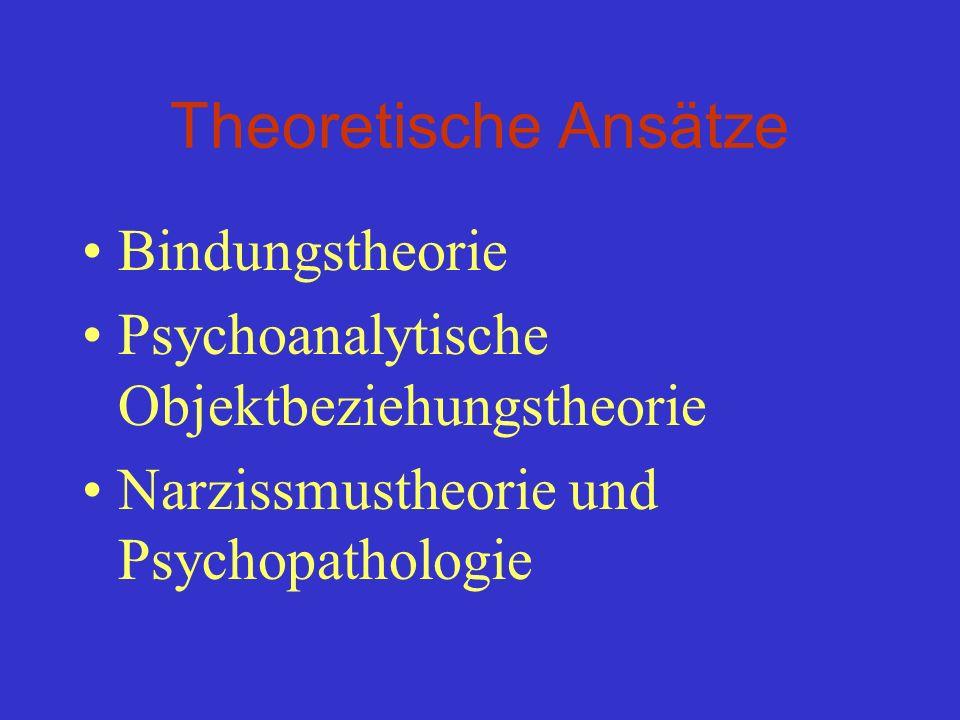 Theoretische Ansätze Bindungstheorie Psychoanalytische Objektbeziehungstheorie Narzissmustheorie und Psychopathologie