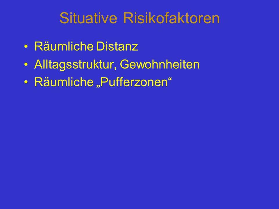 Situative Risikofaktoren Räumliche Distanz Alltagsstruktur, Gewohnheiten Räumliche Pufferzonen