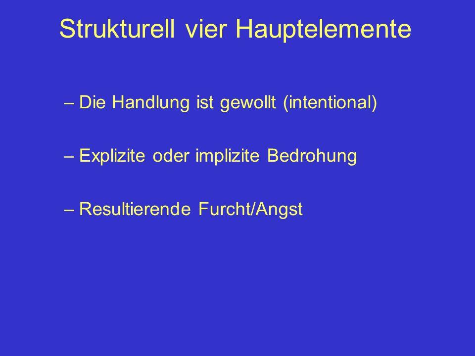 Strukturell vier Hauptelemente –Die Handlung ist gewollt (intentional) –Explizite oder implizite Bedrohung –Resultierende Furcht/Angst