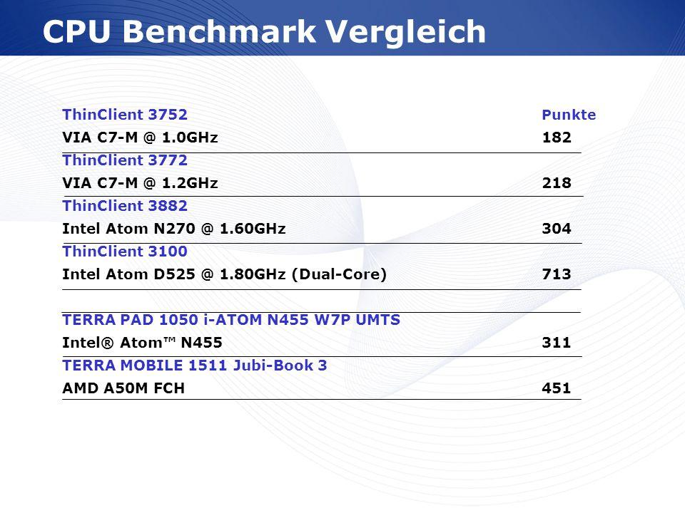 www.wortmann.de CPU Benchmark Vergleich ThinClient 3752 Punkte VIA C7-M @ 1.0GHz 182 ThinClient 3772 VIA C7-M @ 1.2GHz 218 ThinClient 3882 Intel Atom