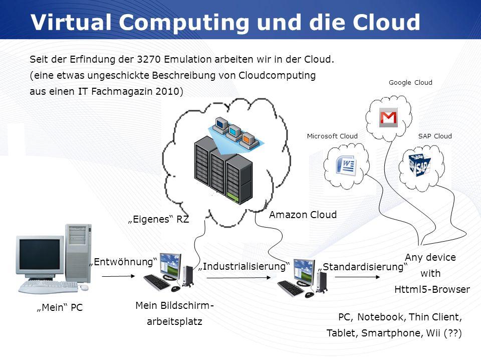 www.wortmann.de Virtual Computing und die Cloud Seit der Erfindung der 3270 Emulation arbeiten wir in der Cloud. (eine etwas ungeschickte Beschreibung