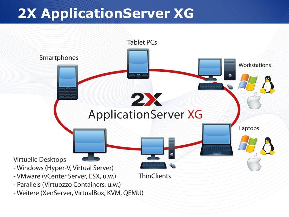 www.wortmann.de 2X ApplicationServer XG