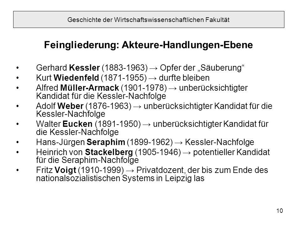 10 Feingliederung: Akteure-Handlungen-Ebene Gerhard Kessler (1883-1963) Opfer der Säuberung Kurt Wiedenfeld (1871-1955) durfte bleiben Alfred Müller-A