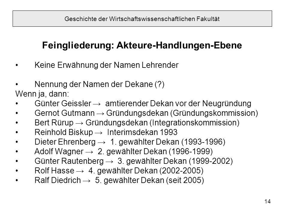 14 Feingliederung: Akteure-Handlungen-Ebene Keine Erwähnung der Namen Lehrender Nennung der Namen der Dekane (?) Wenn ja, dann: Günter Geissler amtier
