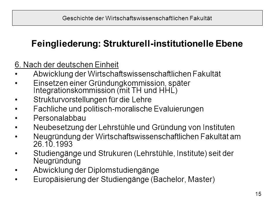 15 Feingliederung: Strukturell-institutionelle Ebene 6. Nach der deutschen Einheit Abwicklung der Wirtschaftswissenschaftlichen Fakultät Einsetzen ein