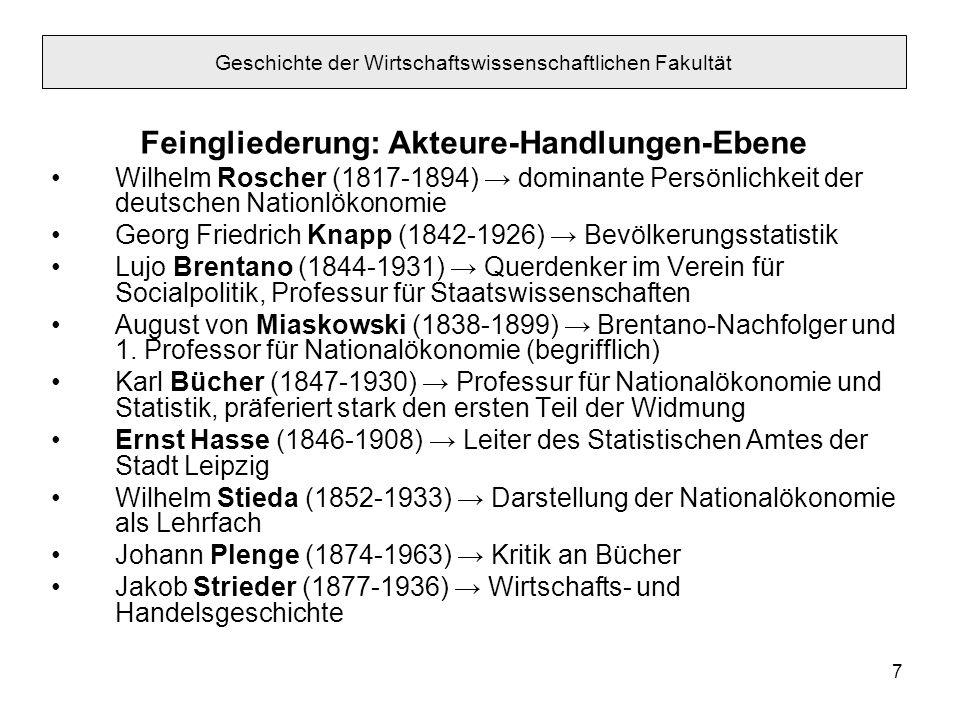 7 Feingliederung: Akteure-Handlungen-Ebene Wilhelm Roscher (1817-1894) dominante Persönlichkeit der deutschen Nationlökonomie Georg Friedrich Knapp (1