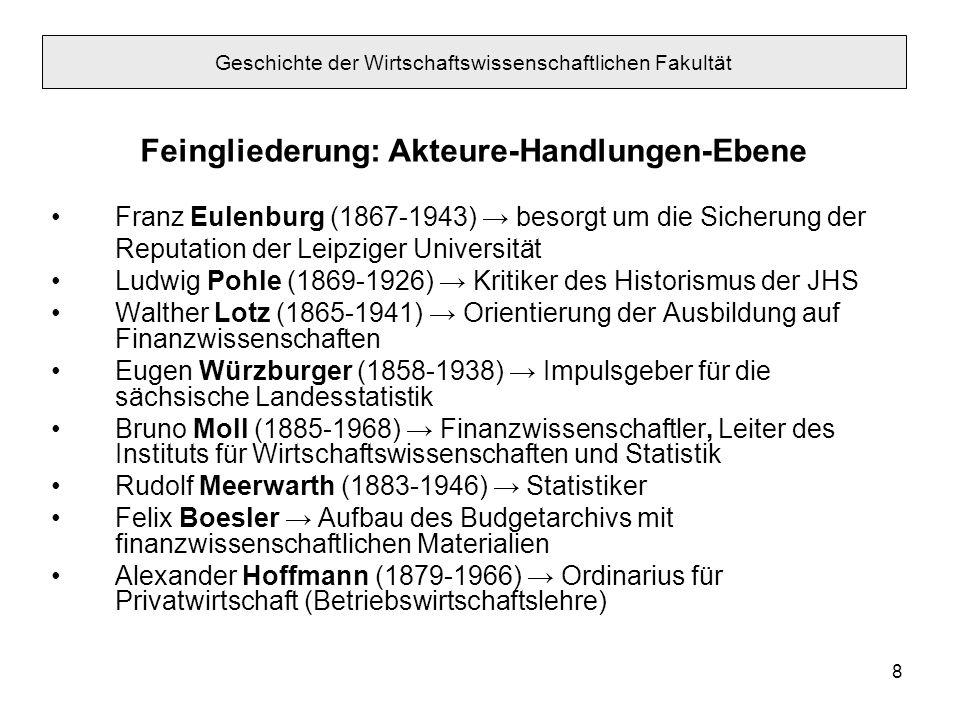 8 Feingliederung: Akteure-Handlungen-Ebene Franz Eulenburg (1867-1943) besorgt um die Sicherung der Reputation der Leipziger Universität Ludwig Pohle