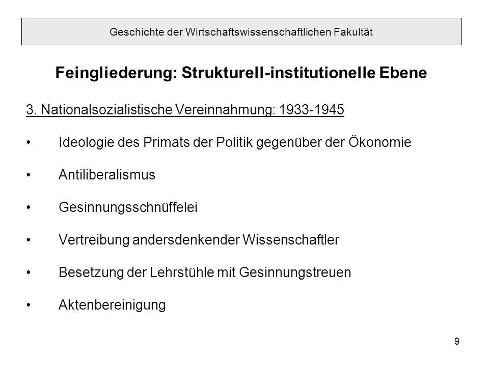 9 Feingliederung: Strukturell-institutionelle Ebene 3. Nationalsozialistische Vereinnahmung: 1933-1945 Ideologie des Primats der Politik gegenüber der