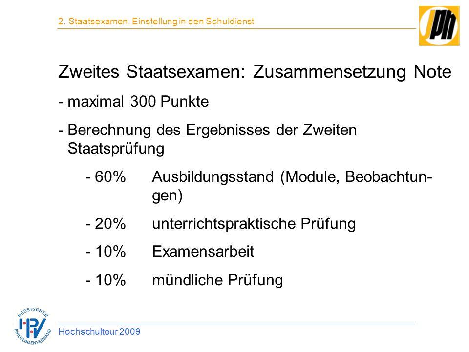 Zweites Staatsexamen: Zusammensetzung Note -maximal 300 Punkte -Berechnung des Ergebnisses der Zweiten Staatsprüfung - 60%Ausbildungsstand (Module, Be