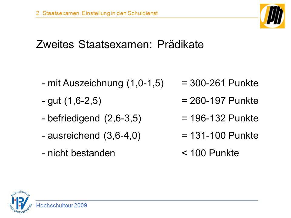 Zweites Staatsexamen: Prädikate - mit Auszeichnung (1,0-1,5)= 300-261 Punkte - gut (1,6-2,5)= 260-197 Punkte - befriedigend (2,6-3,5)= 196-132 Punkte