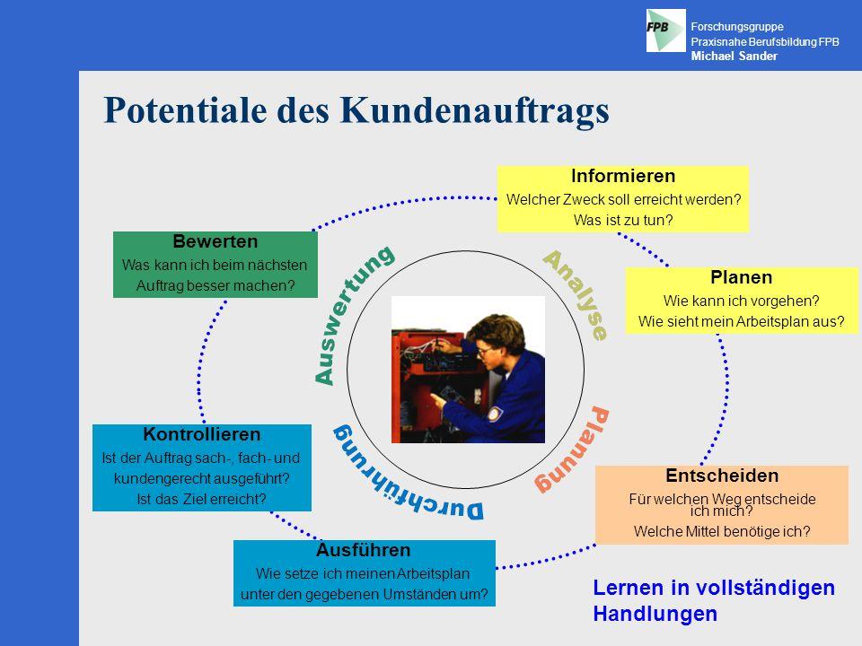 Forschungsgruppe Praxisnahe Berufsbildung FPB Michael Sander Informieren Welcher Zweck soll erreicht werden.