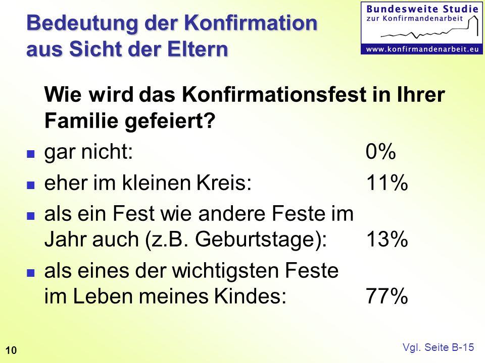 10 Bedeutung der Konfirmation aus Sicht der Eltern Wie wird das Konfirmationsfest in Ihrer Familie gefeiert? gar nicht: 0% eher im kleinen Kreis:11% a