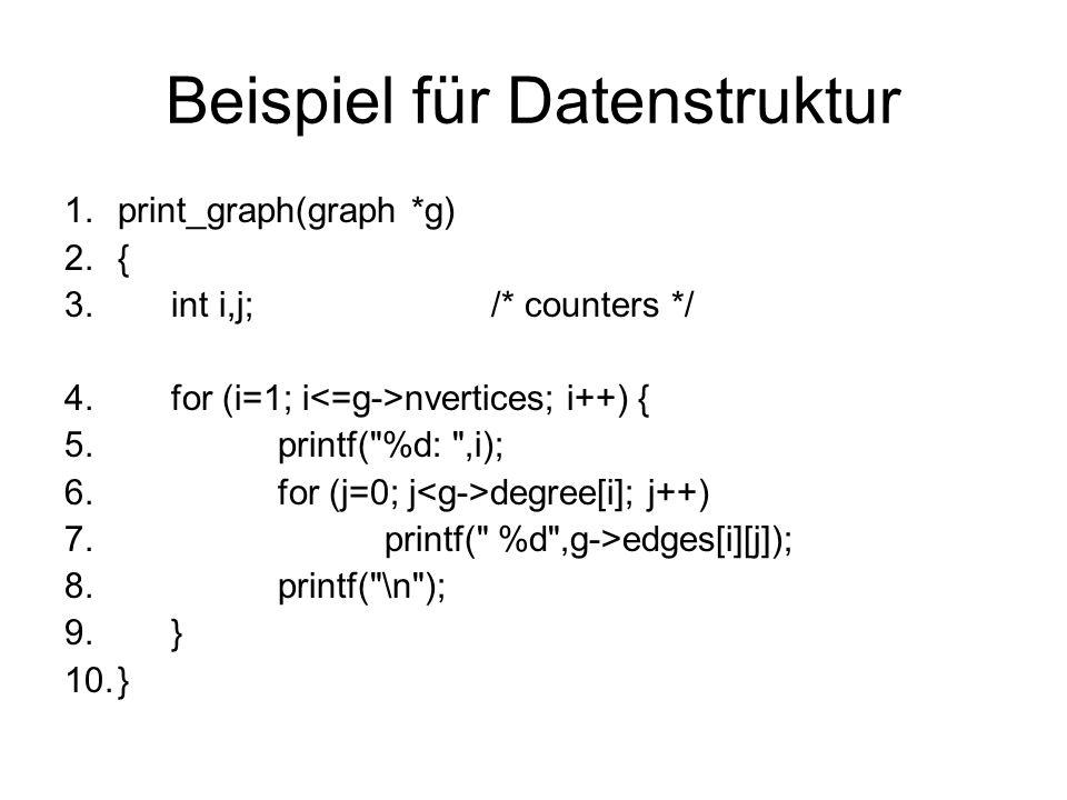 Beispiel für Datenstruktur 1.print_graph(graph *g) 2.{ 3.int i,j;/* counters */ 4.for (i=1; i nvertices; i++) { 5.printf(