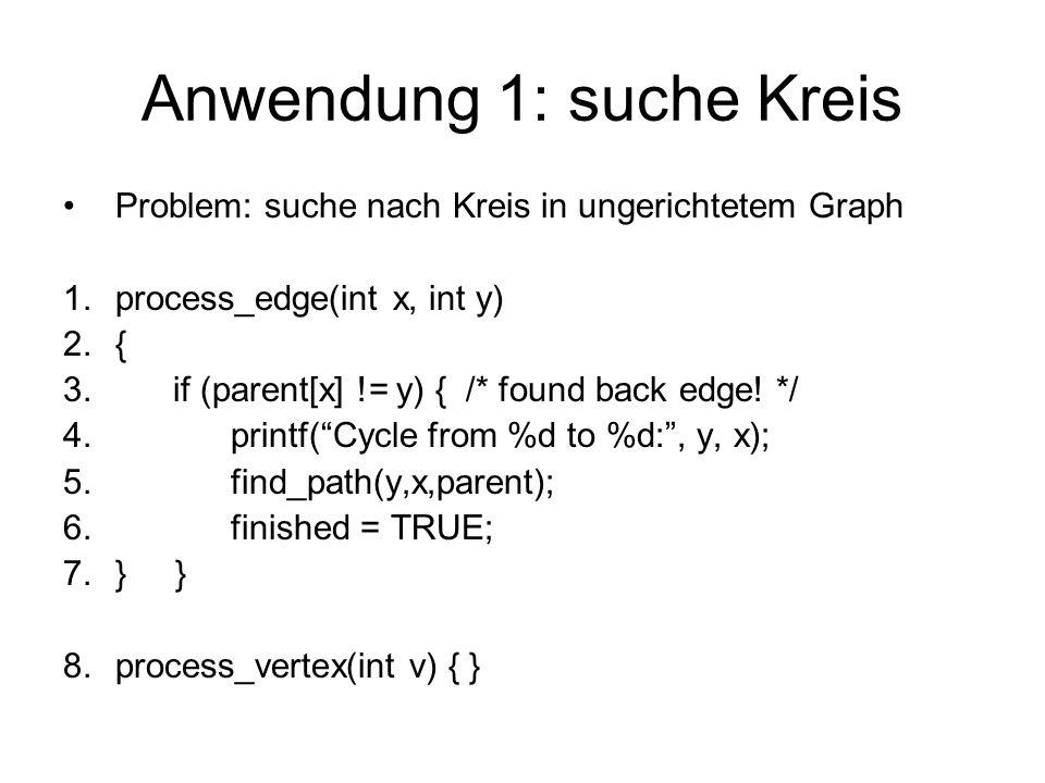 Anwendung 1: suche Kreis Problem: suche nach Kreis in ungerichtetem Graph 1.process_edge(int x, int y) 2.{ 3. if (parent[x] != y) { /* found back edge