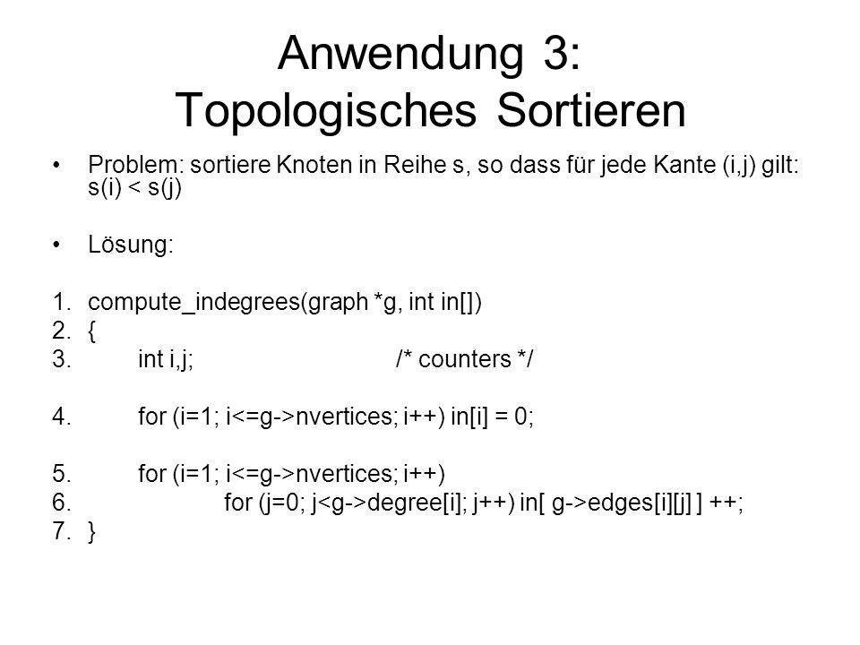 Anwendung 3: Topologisches Sortieren Problem: sortiere Knoten in Reihe s, so dass für jede Kante (i,j) gilt: s(i) < s(j) Lösung: 1.compute_indegrees(g