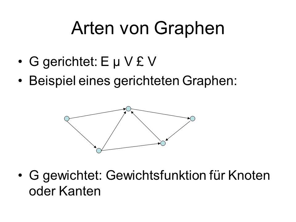 Arten von Graphen G gerichtet: E µ V £ V Beispiel eines gerichteten Graphen: G gewichtet: Gewichtsfunktion für Knoten oder Kanten