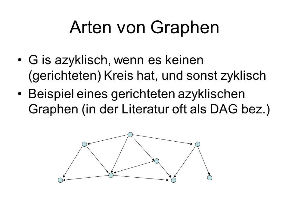 Arten von Graphen G is azyklisch, wenn es keinen (gerichteten) Kreis hat, und sonst zyklisch Beispiel eines gerichteten azyklischen Graphen (in der Li