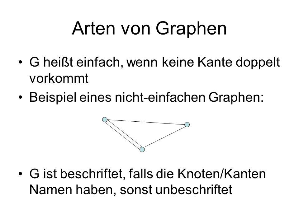 Arten von Graphen G heißt einfach, wenn keine Kante doppelt vorkommt Beispiel eines nicht-einfachen Graphen: G ist beschriftet, falls die Knoten/Kante