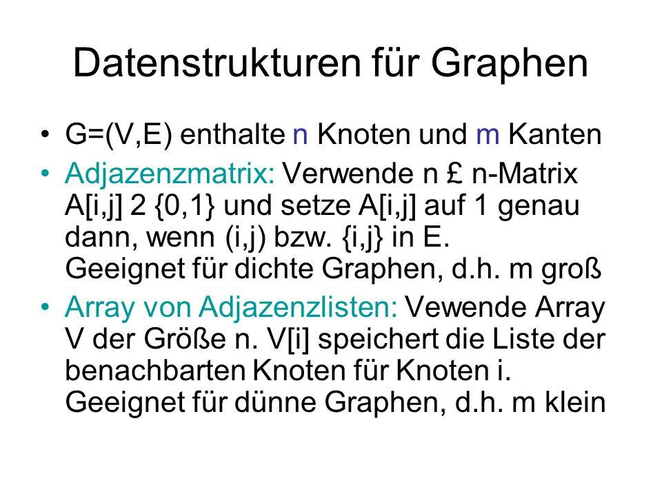 Datenstrukturen für Graphen G=(V,E) enthalte n Knoten und m Kanten Adjazenzmatrix: Verwende n £ n-Matrix A[i,j] 2 {0,1} und setze A[i,j] auf 1 genau d