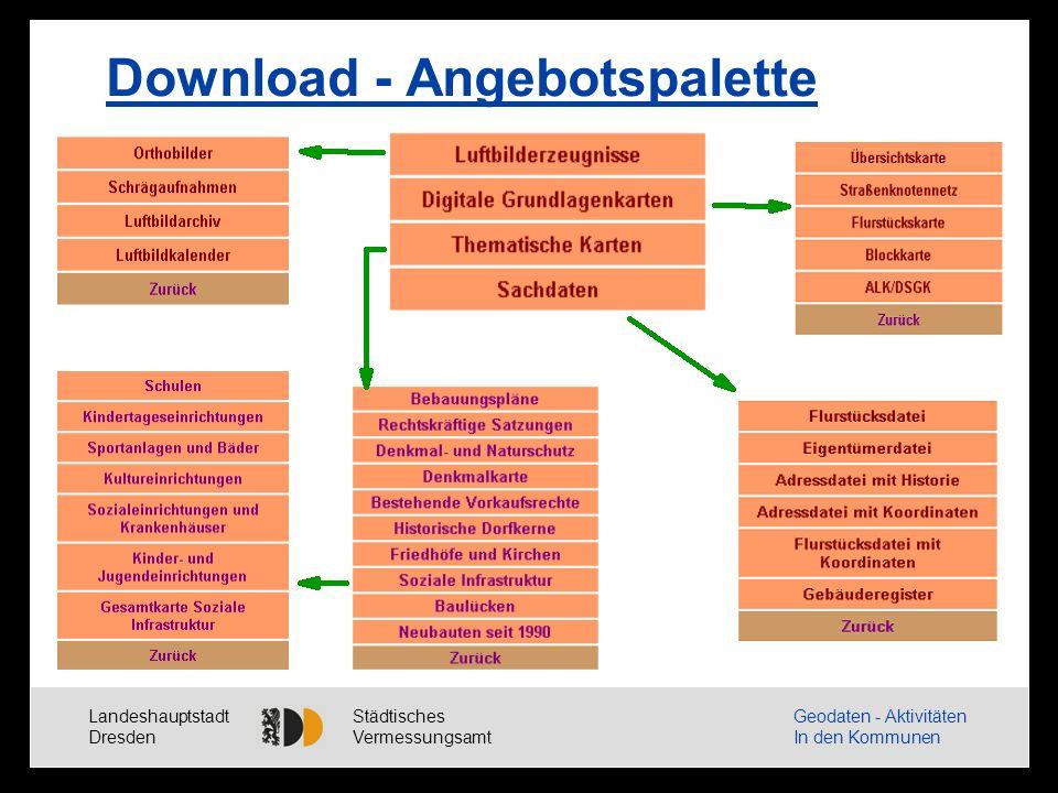 Landeshauptstadt Dresden Städtisches Vermessungsamt Geodaten - Aktivitäten In den Kommunen Download - Angebotspalette