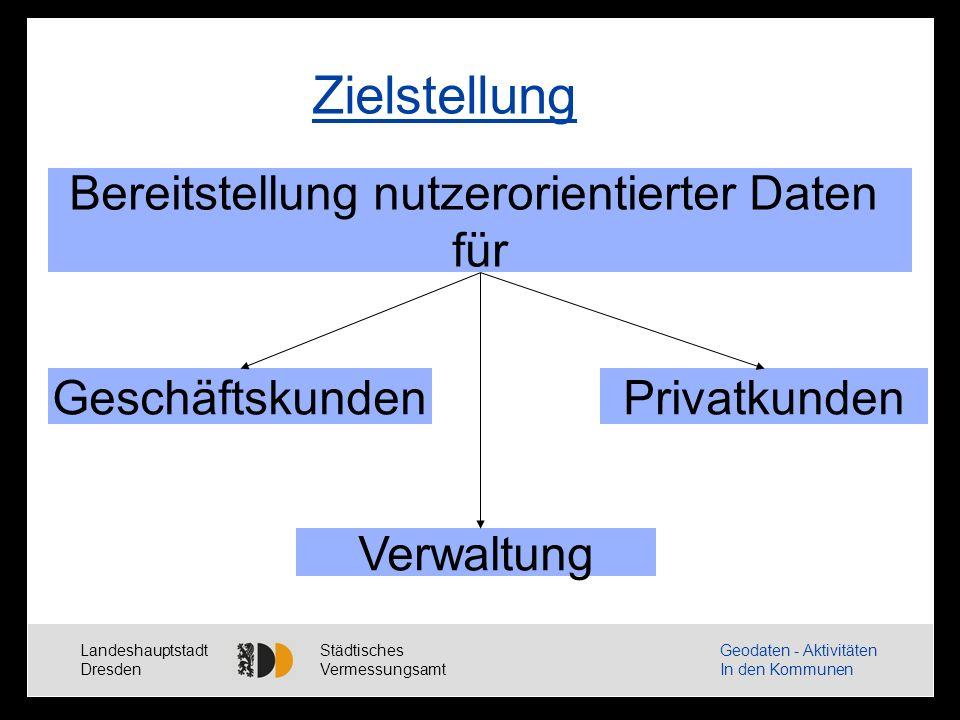 Landeshauptstadt Dresden Städtisches Vermessungsamt Geodaten - Aktivitäten In den Kommunen Luftbilderzeugnisse Orthobilder Schrägaufnahmen Luftbildarchiv Luftbildkalender