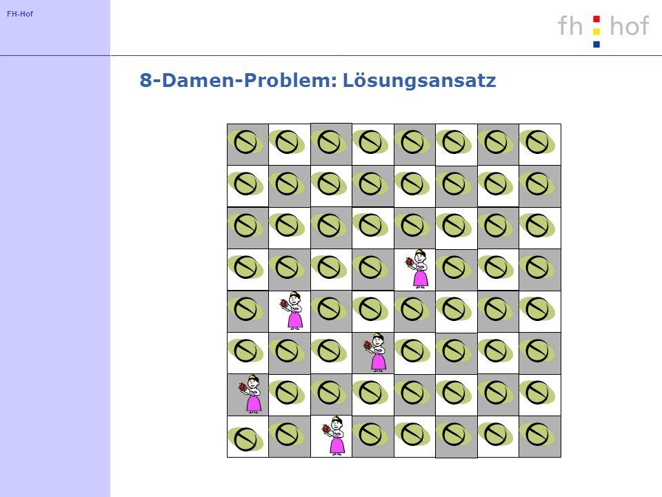 FH-Hof 8-Damen-Problem: Lösungsansatz