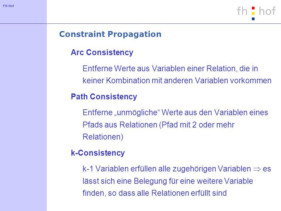 FH-Hof Constraint Propagation Arc Consistency Entferne Werte aus Variablen einer Relation, die in keiner Kombination mit anderen Variablen vorkommen P