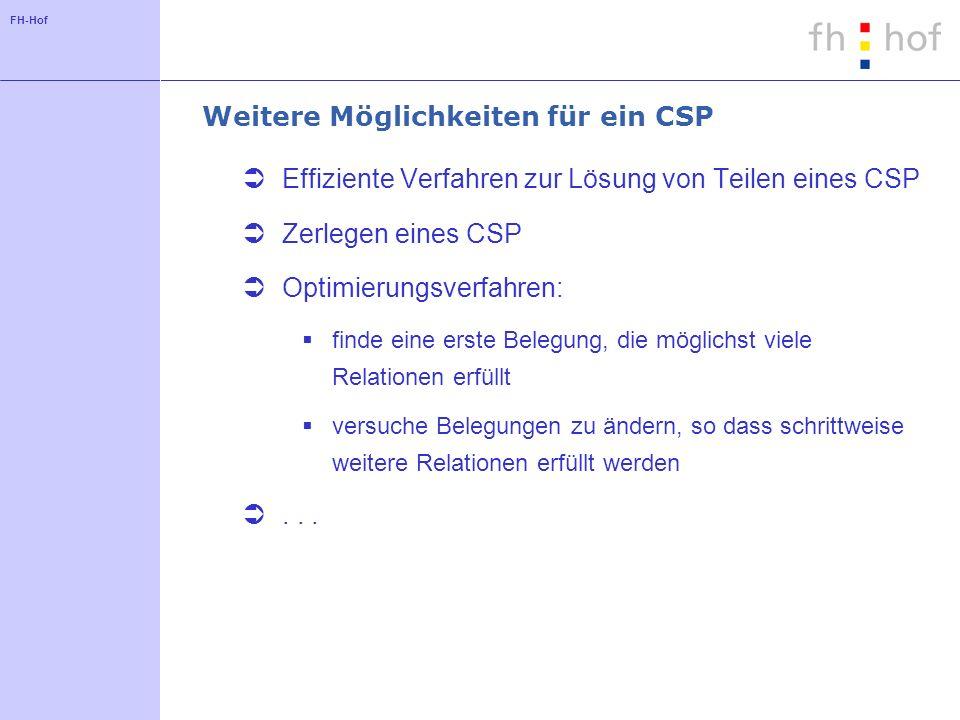 FH-Hof Weitere Möglichkeiten für ein CSP Effiziente Verfahren zur Lösung von Teilen eines CSP Zerlegen eines CSP Optimierungsverfahren: finde eine ers