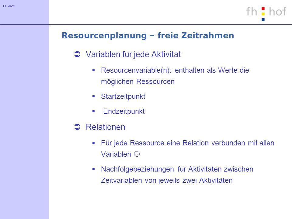 FH-Hof Resourcenplanung – freie Zeitrahmen Variablen für jede Aktivität Resourcenvariable(n): enthalten als Werte die möglichen Ressourcen Startzeitpu