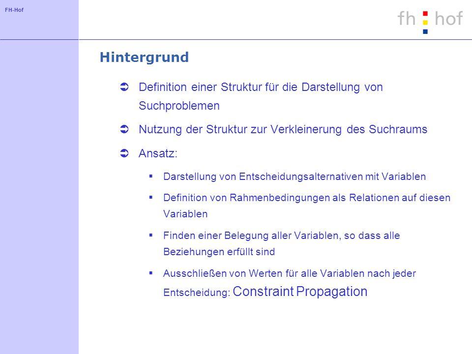 FH-Hof Hintergrund Definition einer Struktur für die Darstellung von Suchproblemen Nutzung der Struktur zur Verkleinerung des Suchraums Ansatz: Darste