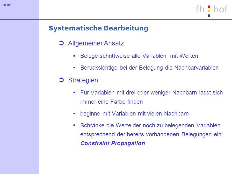 FH-Hof Systematische Bearbeitung Allgemeiner Ansatz Belege schrittweise alle Variablen mit Werten Berücksichtige bei der Belegung die Nachbarvariablen