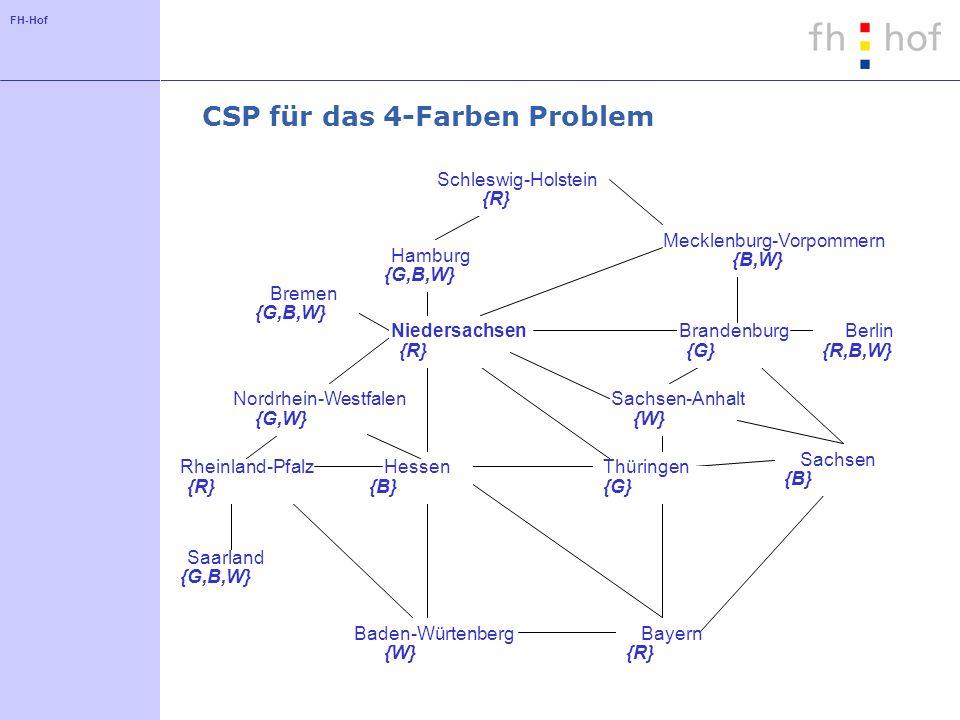 FH-Hof CSP für das 4-Farben Problem {R,G,B,W} {R} Niedersachsen {G,B,W} Hamburg {G,B,W} Bremen {G,B,W} {G} Thüringen {B,W} {R,B,W} {B,W}{B} Hessen {R,