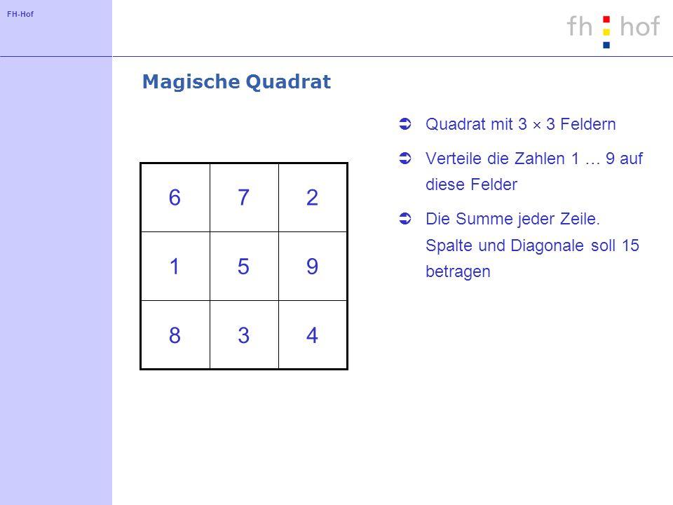 FH-Hof Magische Quadrat Quadrat mit 3 3 Feldern Verteile die Zahlen 1 … 9 auf diese Felder Die Summe jeder Zeile. Spalte und Diagonale soll 15 betrage