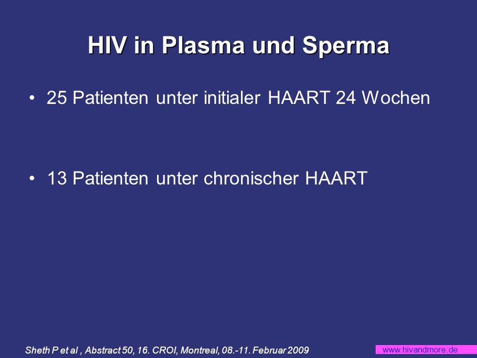 www.hivandmore.de HIV in Plasma und Sperma 25 Patienten unter initialer HAART 24 Wochen 13 Patienten unter chronischer HAART Sheth P et al, Abstract 50, 16.