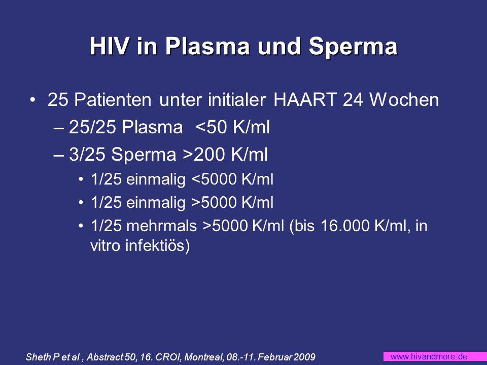 www.hivandmore.de HIV in Plasma und Sperma 25 Patienten unter initialer HAART 24 Wochen –25/25 Plasma <50 K/ml –3/25 Sperma >200 K/ml 1/25 einmalig <5000 K/ml 1/25 einmalig >5000 K/ml 1/25 mehrmals >5000 K/ml (bis 16.000 K/ml, in vitro infektiös) Sheth P et al, Abstract 50, 16.