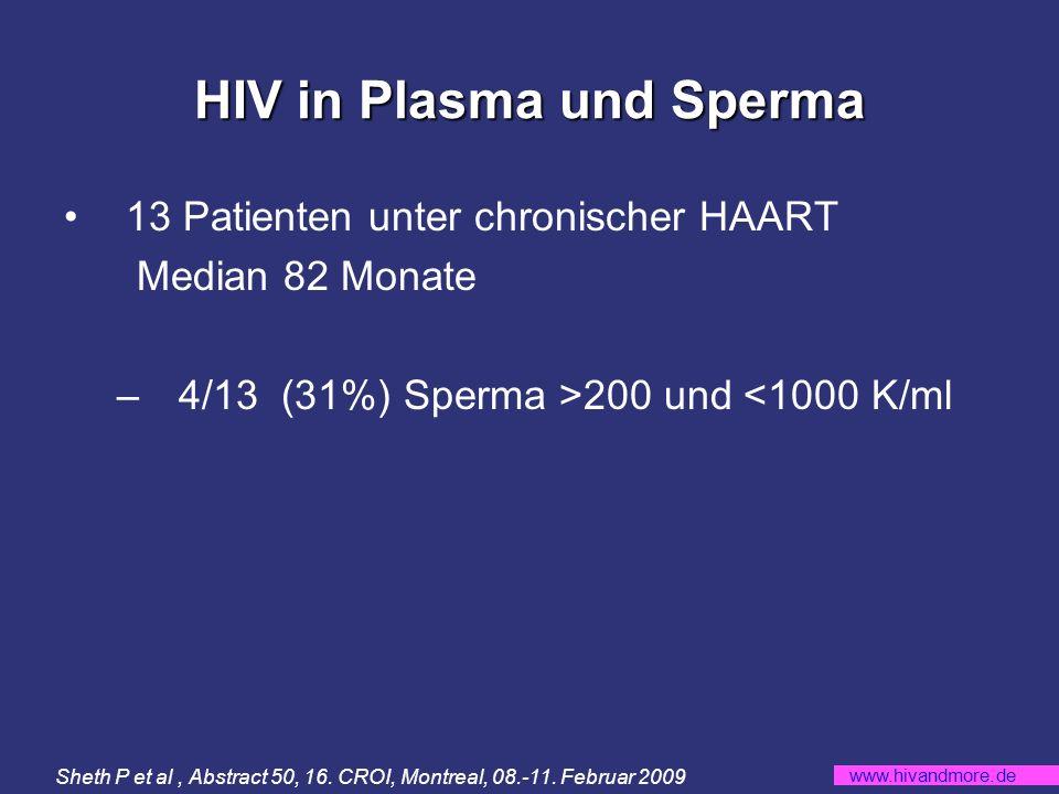 www.hivandmore.de HIV in Plasma und Sperma Keine Prädiktoren: –HAART-Regime –CD4-Zahl –Herpes-Serostatus Prädiktor: –Höhere initiale Viruslast Sheth P et al, Abstract 50, 16.