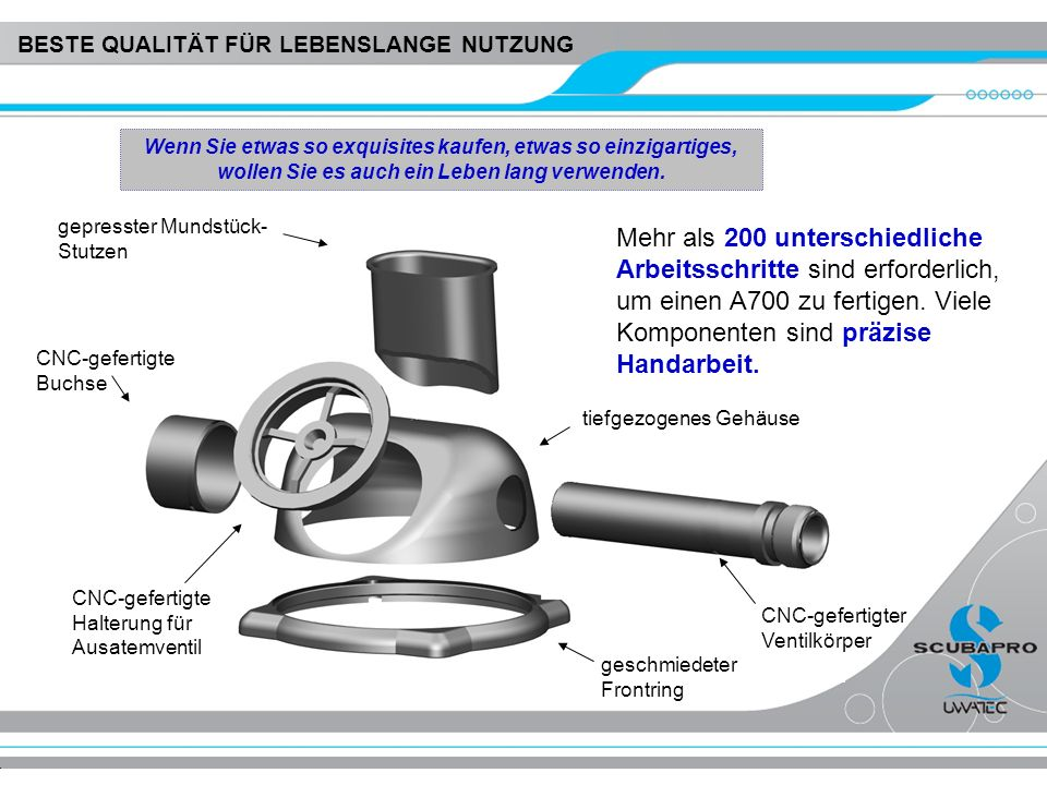 gepresster Mundstück- Stutzen tiefgezogenes Gehäuse CNC-gefertigte Buchse CNC-gefertigte Halterung für Ausatemventil geschmiedeter Frontring CNC-gefer