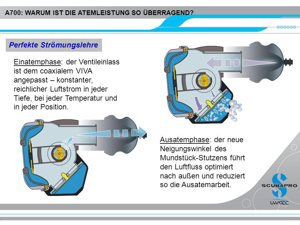 Einatemphase: der Ventileinlass ist dem coaxialem VIVA angepasst – konstanter, reichlicher Luftstrom in jeder Tiefe, bei jeder Temperatur und in jeder