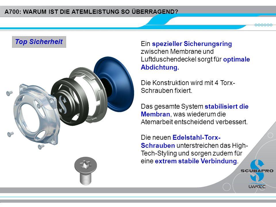 Ein spezieller Sicherungsring zwischen Membrane und Luftduschendeckel sorgt für optimale Abdichtung. Die Konstruktion wird mit 4 Torx- Schrauben fixie