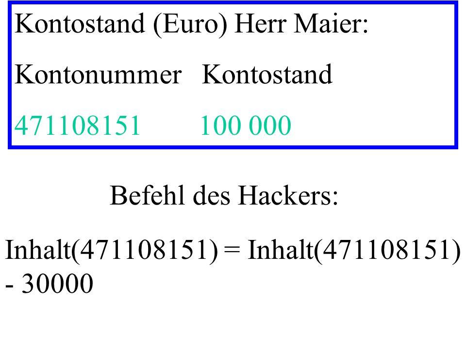 Kontostand (Euro) Herr Maier: Kontonummer Kontostand 471108151 100 000 Befehl des Hackers: Inhalt(471108151) = Inhalt(471108151) - 30000