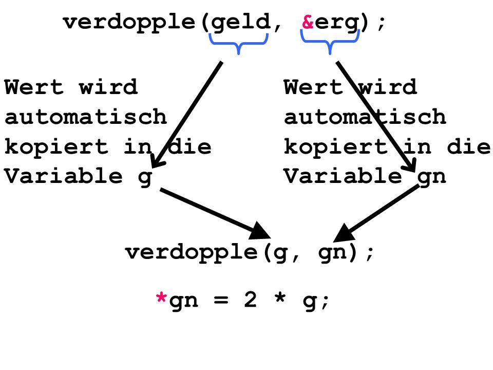 verdopple(geld, &erg); verdopple(g, gn); Wert wird automatisch kopiert in die Variable g *gn = 2 * g; Wert wird automatisch kopiert in die Variable gn