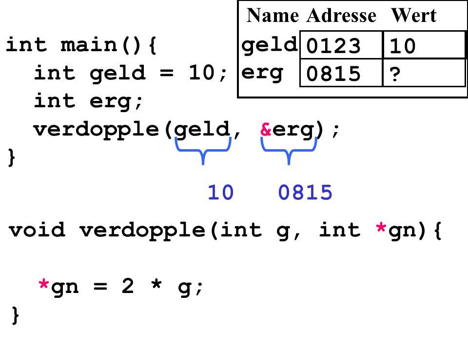 int main(){ int geld = 10; int erg; verdopple(geld, &erg); } void verdopple(int g, int *gn){ *gn = 2 * g; } 0123 10 AdresseWert geld 0815? erg Name 08