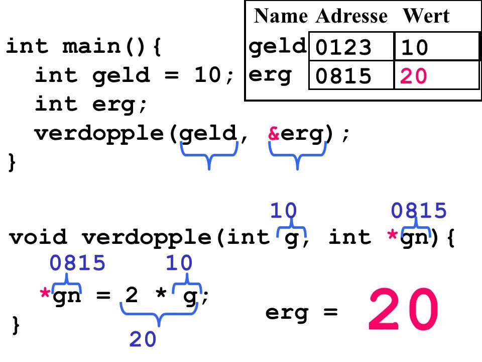int main(){ int geld = 10; int erg; verdopple(geld, &erg); } void verdopple(int g, int *gn){ *gn = 2 * g; } 100815 20 0123 10 AdresseWert geld 081520