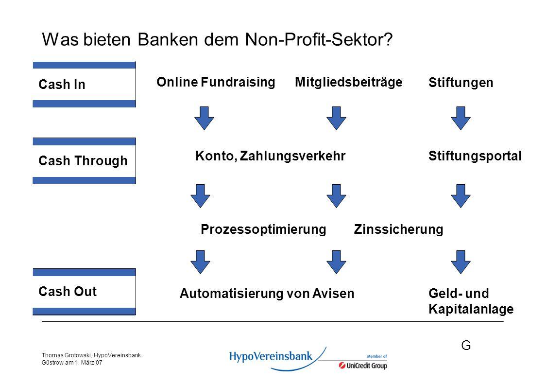 G Thomas Grotowski, HypoVereinsbank Güstrow am 1.März 07 Was bieten Banken dem Non-Profit-Sektor.