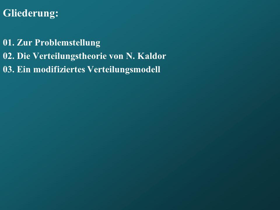 Gliederung: 01.Zur Problemstellung 02. Die Verteilungstheorie von N.