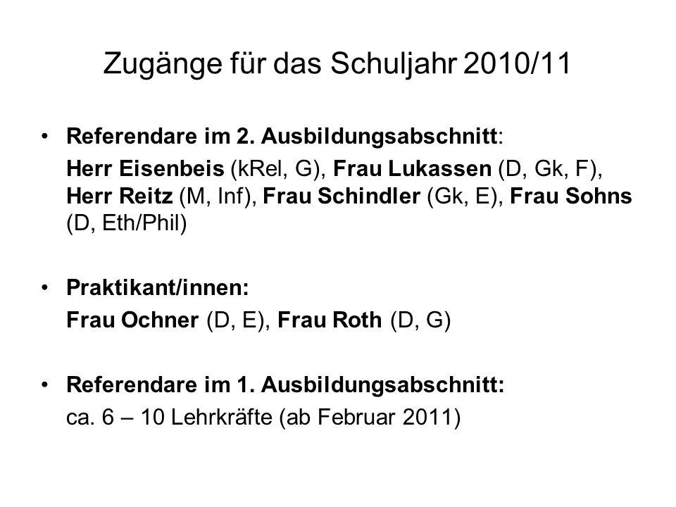 Zugänge für das Schuljahr 2010/11 Referendare im 2. Ausbildungsabschnitt: Herr Eisenbeis (kRel, G), Frau Lukassen (D, Gk, F), Herr Reitz (M, Inf), Fra