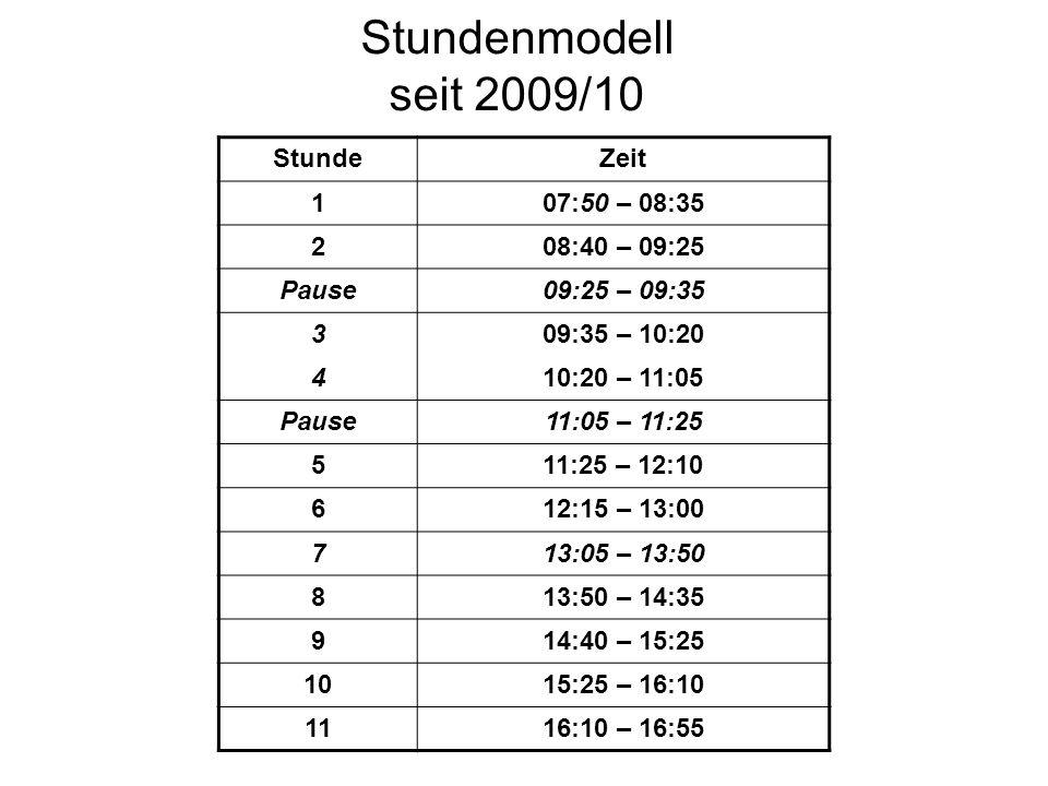 Stundenmodell seit 2009/10 StundeZeit 107:50 – 08:35 208:40 – 09:25 Pause09:25 – 09:35 309:35 – 10:20 410:20 – 11:05 Pause11:05 – 11:25 511:25 – 12:10